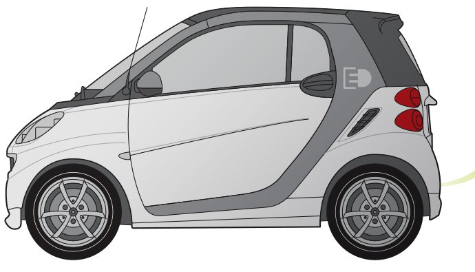 Smart Car - Charging Plug and Cable Suitable For The Smart Car